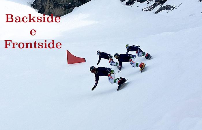 Frontside e Backside