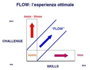 copia-di-flow